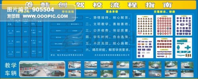 汽车驾校的业务流程图,数据流程图.